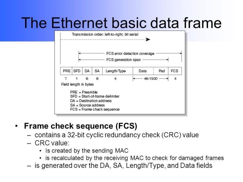 Frame Check Sequence Crc | Nakanak.org