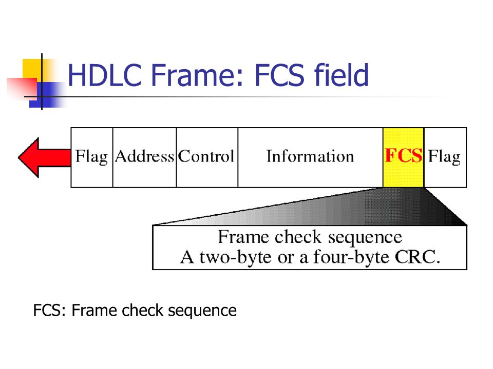 Fcs Frame Check Sequence Adalah | Siteframes.co