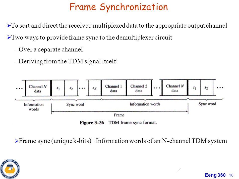 Frame Synchronization In Data Communication | Siteframes.co