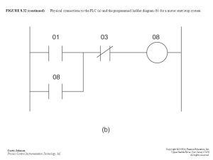 Star Delta Motor Starter Ladder Diagram  impremedia
