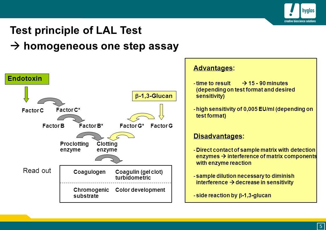 For Endotoxin Detection