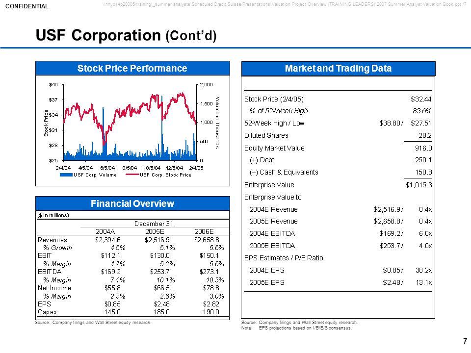 Securities Training Corporation