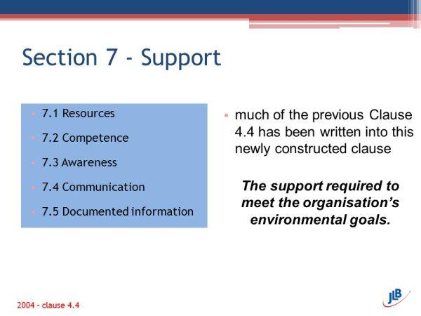 New ISO Standards Transition Workshop (Auditors) - ppt ...
