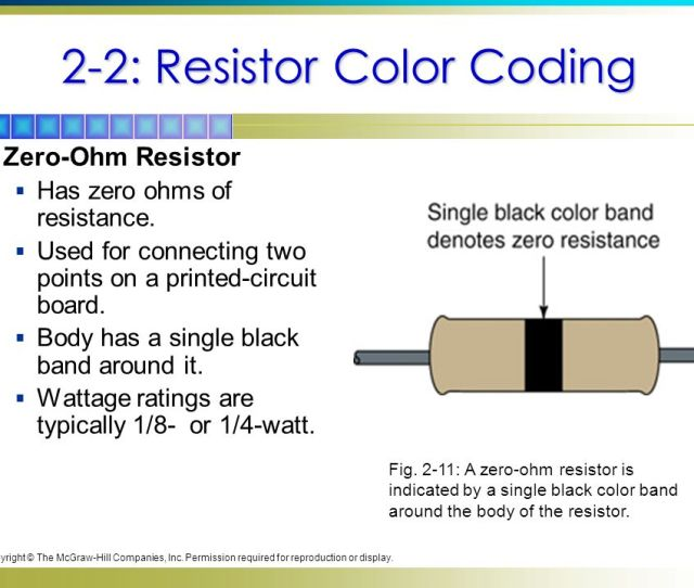 2 2 Resistor Color Coding