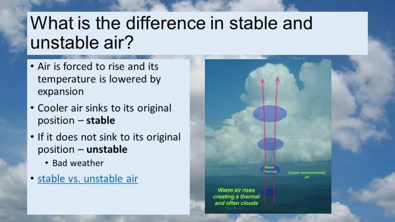 Image result for Difference between Stable Air and Unstable Air