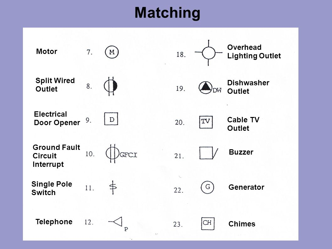 Electrical Wiring Symbol Receptacle