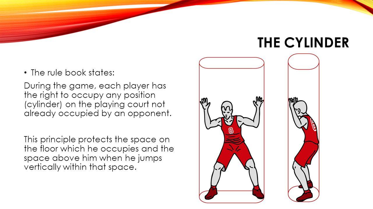 Znalezione obrazy dla zapytania basketball cylinder