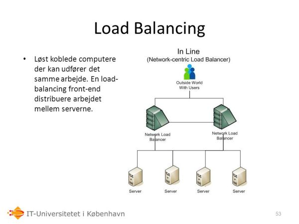 IT Arkitektur og Sikkerhed - ppt download
