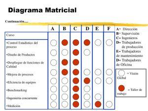 Taller 4 Diagrama Matricial Matriz de Análisis de Datos  ppt video online descargar