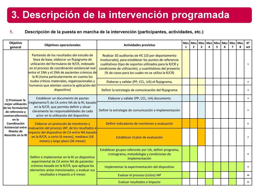 Diseno De Las Intervenciones En Uruguay