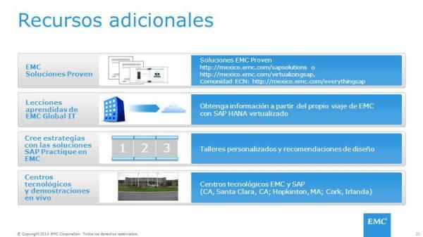 Transformación de las aplicaciones de SAP con EMC y SAP ...