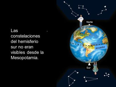 Resultado de imagen para constelaciones hemisferio sur y norte