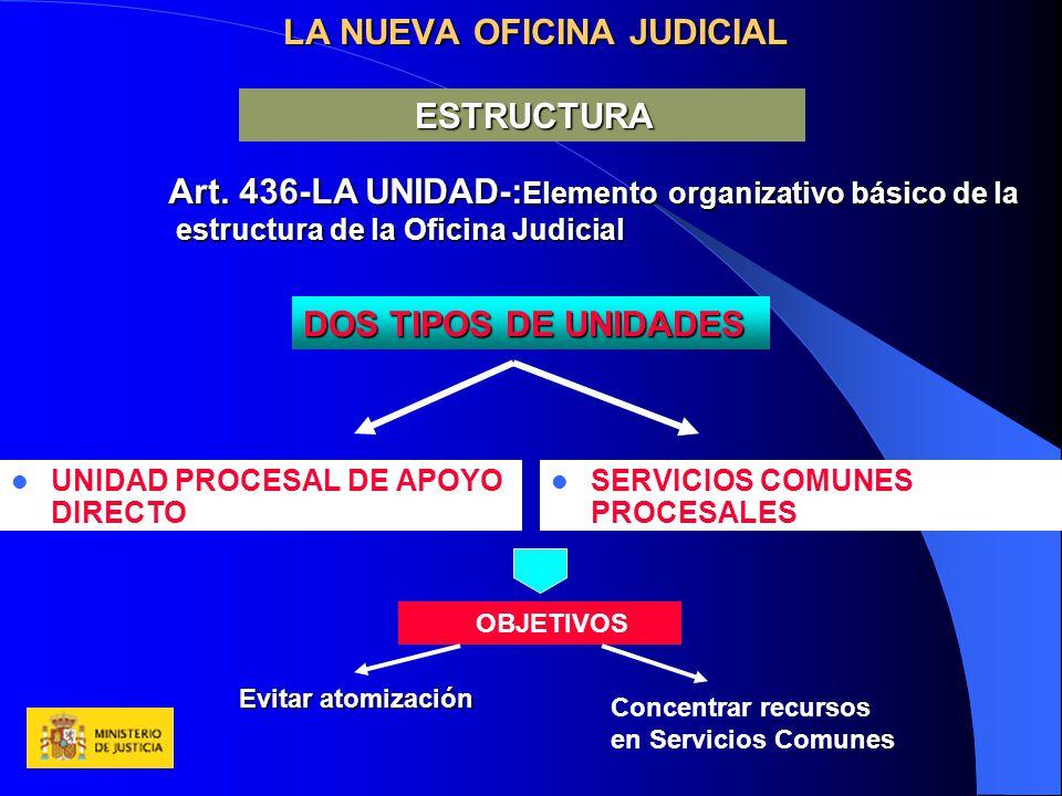 Resultado de imagen de oficina judicial