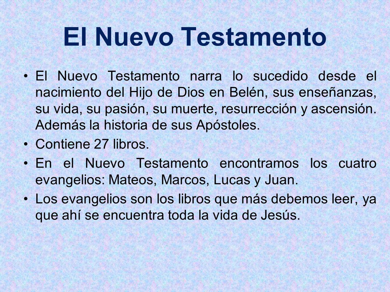 Encuentra La Dios De Que Parte De Se En El Biblia Nombre