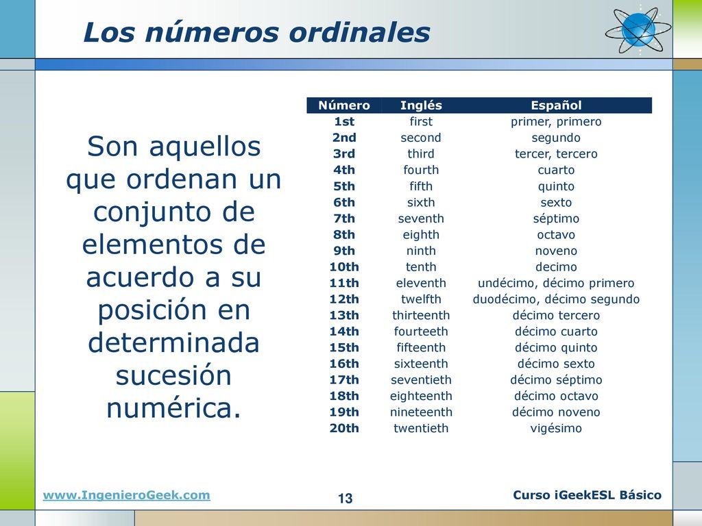 Los Numeros En Ingles Cardinales Y Ordinales