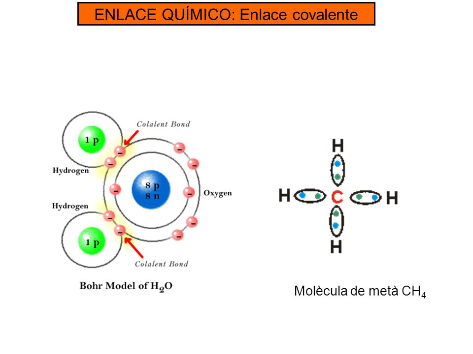 Modelo Atomico De Bohr Enlace Quimico Busco Pareja De 25 A