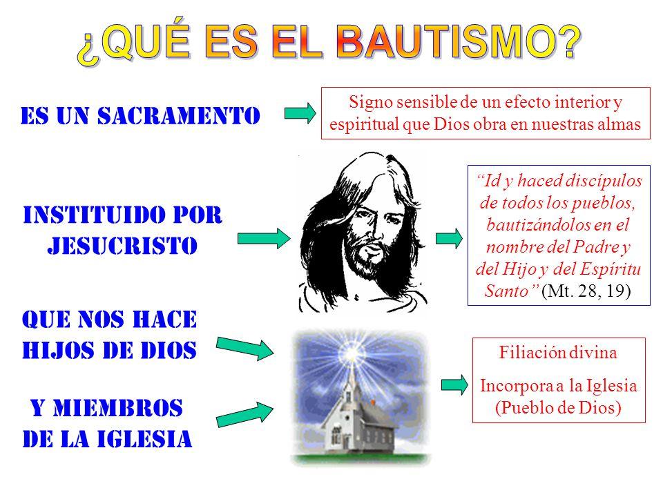https://i1.wp.com/slideplayer.es/slide/3604260/12/images/2/%C2%BFQU%C3%89+ES+EL+BAUTISMO+Es+un+SACRAMENTO+Instituido+por+Jesucristo.jpg