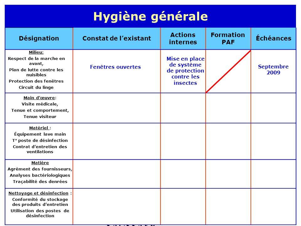 HYGINE ET SECURITE EN RESTAURATION NOUVEAUX GESTIONNAIRES