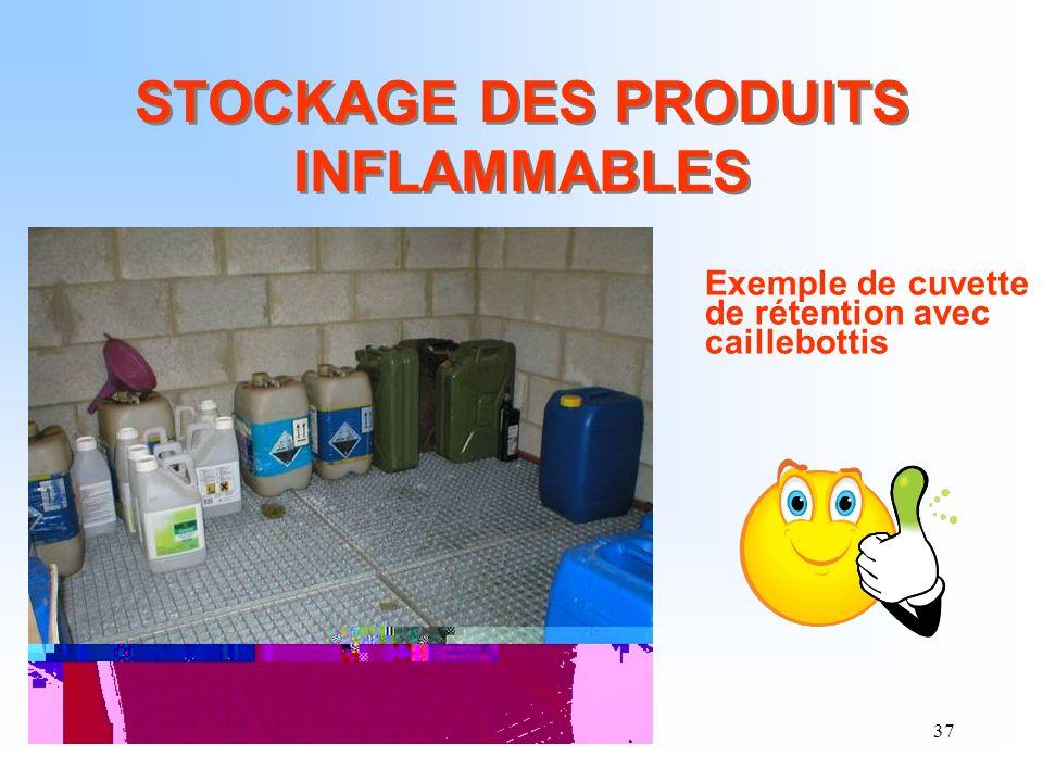 LES PRODUITS DANGEREUX ET LEUR STOCKAGE Ppt Video Online