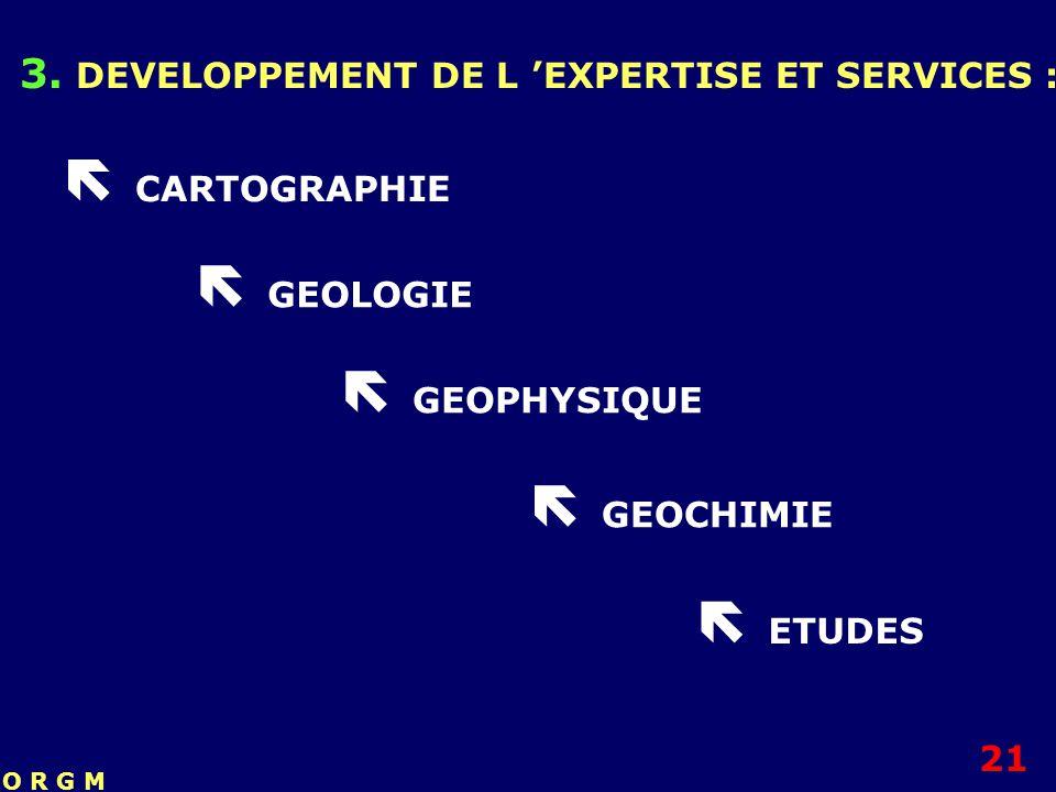 O R G M RESSOURCES MINERALES DE L ALGERIE ET Ppt Video