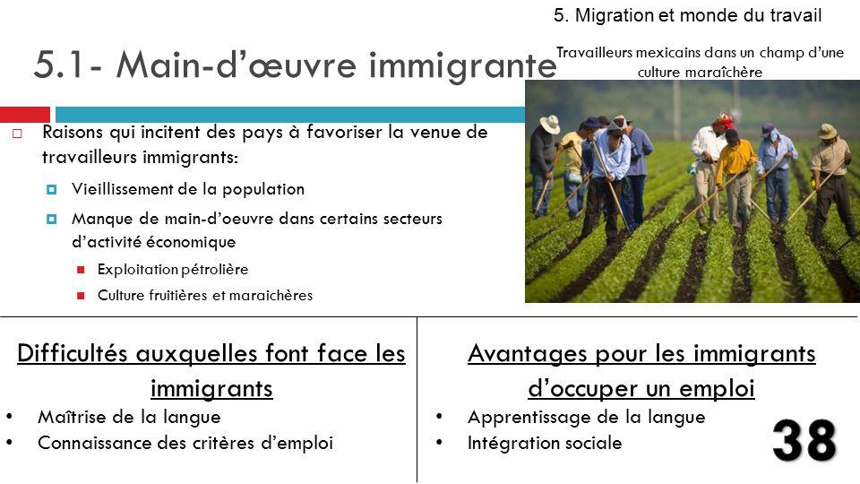 Migration, Culture, Délocalisation, Diaspora, Réseau ...