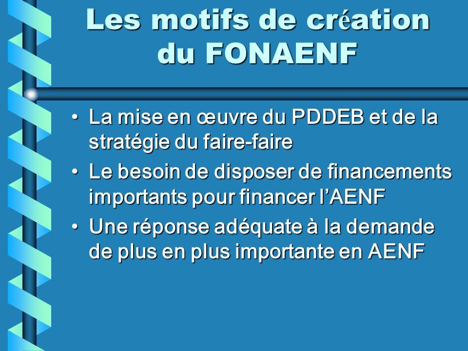 """Résultat de recherche d'images pour """"fonaenf"""""""