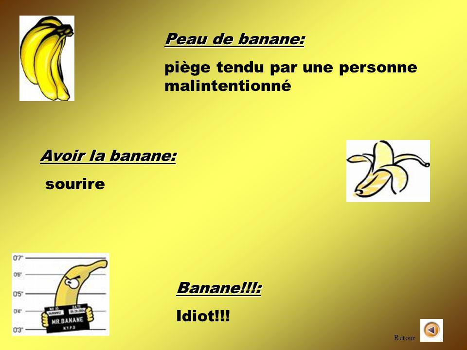 """Résultat de recherche d'images pour """"avoir la banane sourire"""""""