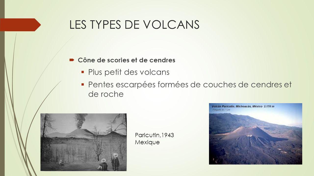Chapitre 112 Les Volcans Ppt Tlcharger