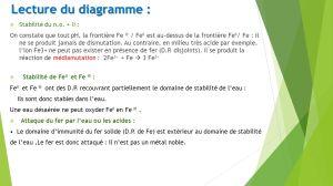 Diagrammes de Pourbaix  ppt video online télécharger
