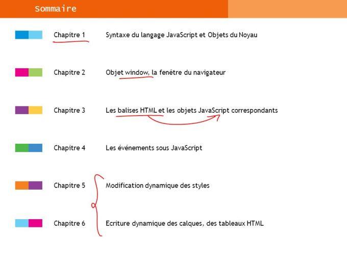Trier Un Tableau D Objet Javascript | Elcho Table