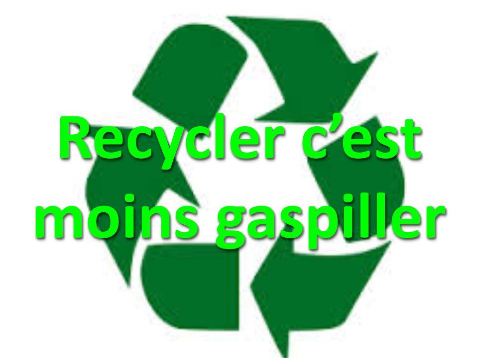 """Résultat de recherche d'images pour """"recycler"""""""