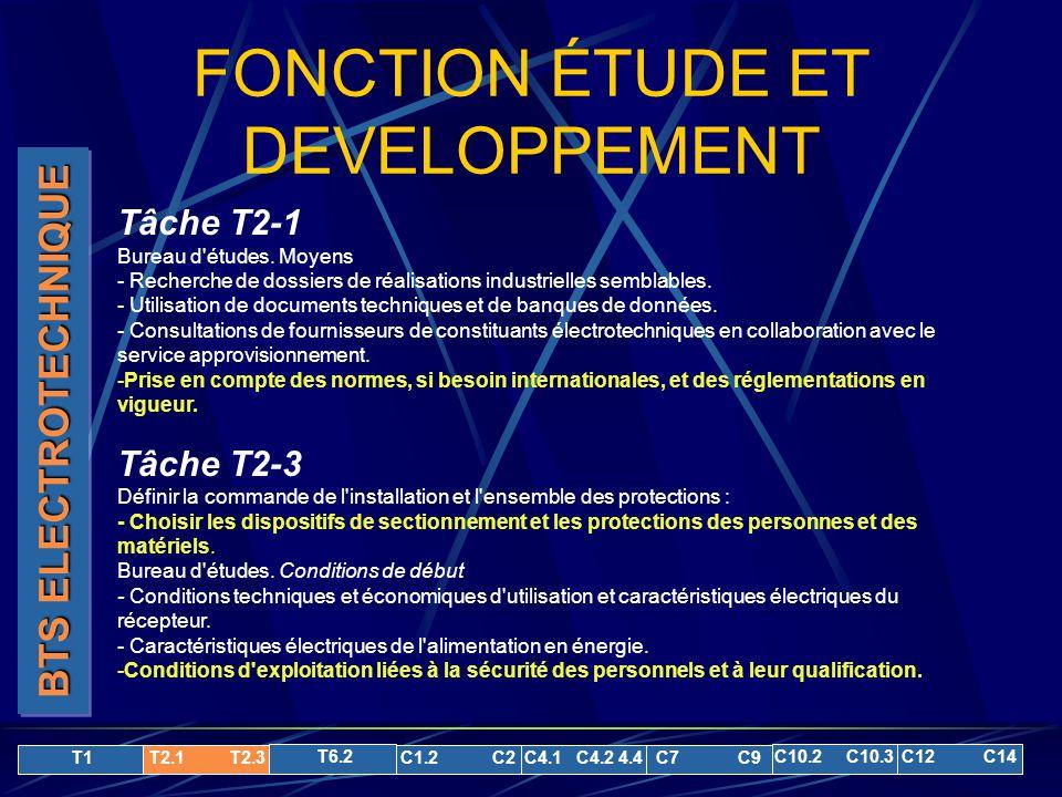 fonction etude et developpement