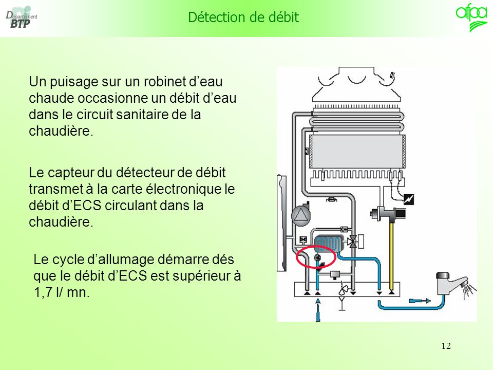 Saunier Duval Thema Et Themaplus Ppt Video Online Telecharger