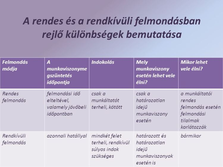 Image result for felmondás