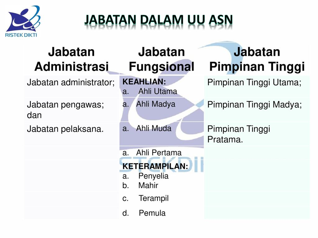 Image result for jabatan administrator asn