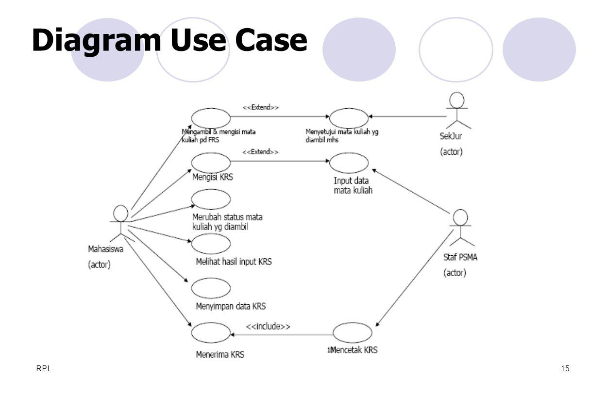 Kebutuhan Amp Spesifikasi Software
