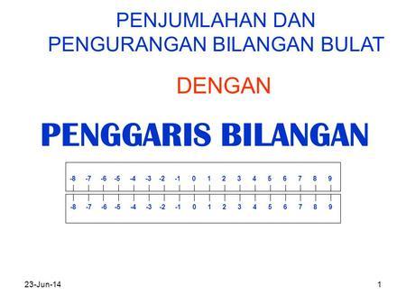 Akar dari bilangan kuadrat sempurna 2 16 = ??? Penarikan Akar Bilangan Asli Ppt Download