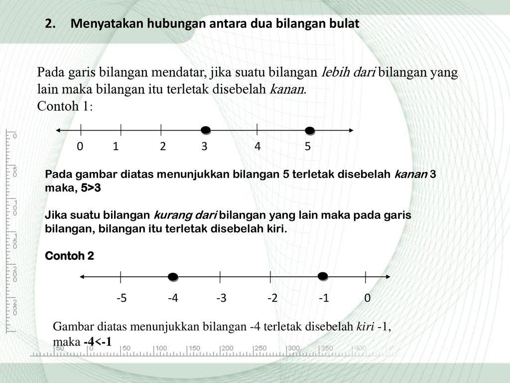 Pada garis bilangan menunjukkan urutan bilangan bulat, bahwa semakin ke kanan. Bilangan Bulat Oleh Ira Selfiana Ppt Download