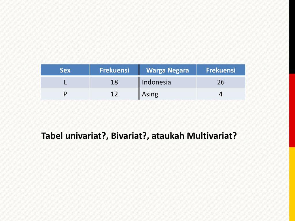 Biasanya digunakan untuk meringkas data dalam bentuk grafik, tabel, dan ukuran statistik. Lektion Vier 4 Tabel Diagram Ppt Download