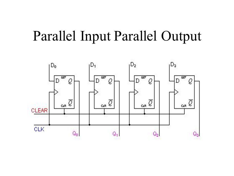 Input Register Left Output Parallel Input Serial Shift Output