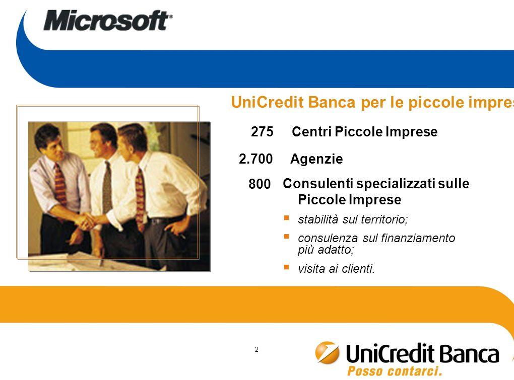 Unicredit Banca Per Le Piccole Imprese Ppt Scaricare