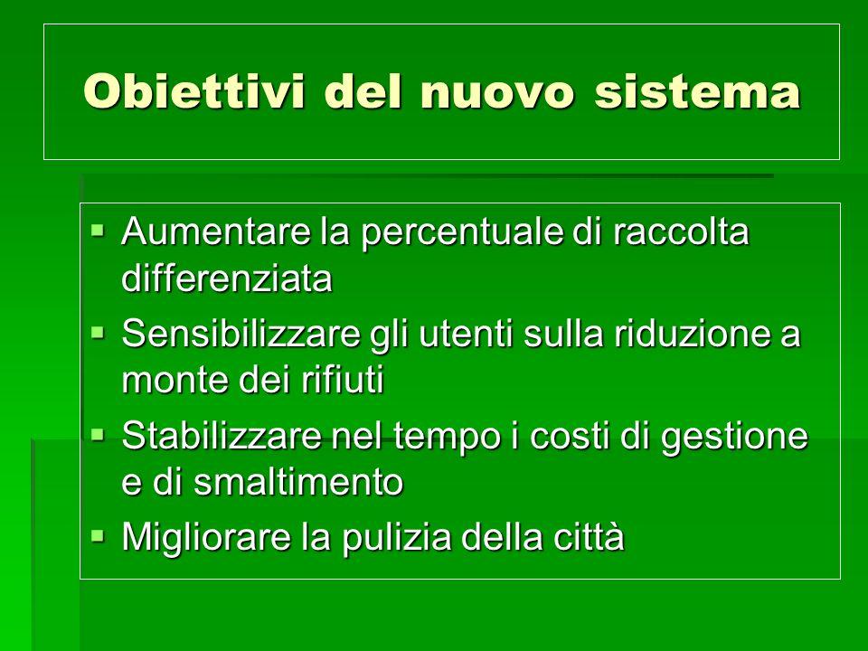 Comune Di Ghedi Provincia Di Brescia Ppt Scaricare