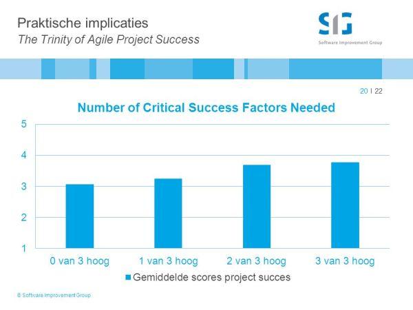 De invloed van sociale succesfactoren in Agile Software ...