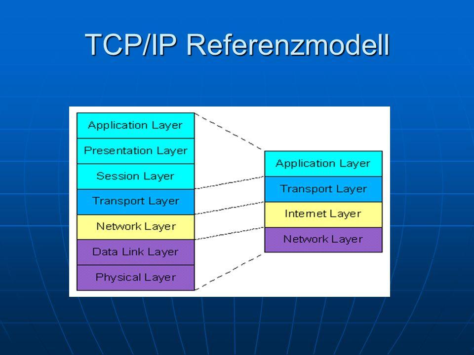 Tcp Ip Ppt Video Online Herunterladen