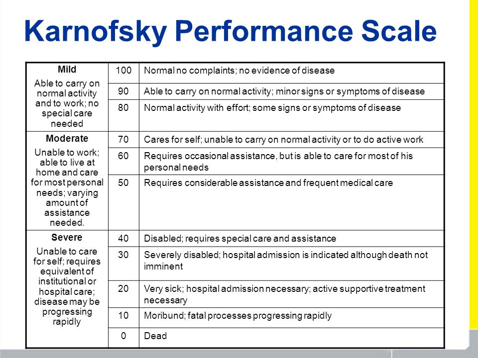 Score Scale Karnofsky Performance