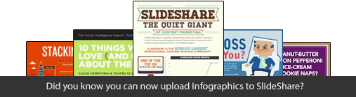 Did you know you can now upload Infographics to SlideShare?