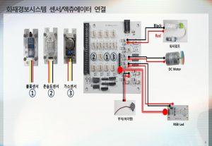 Smart IoT 설계 시스템 Lecture 14 화재경보 시스템 ppt download