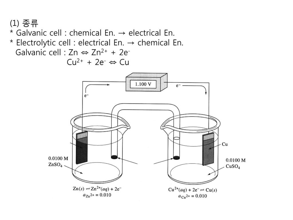 Chapter 22 An Introduction To Electro Ytical Chemistry