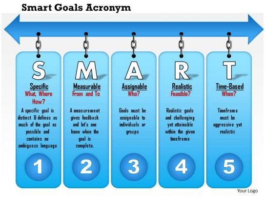 0714 Smart Goals Acronym Powerpoint Presentation Slide