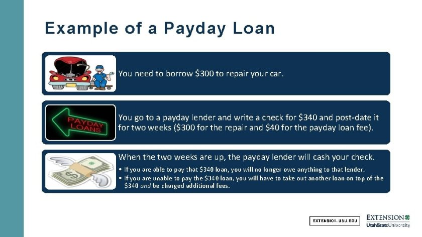 what's the subject matter top pay day lending product organization